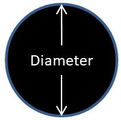 Tarp diameter